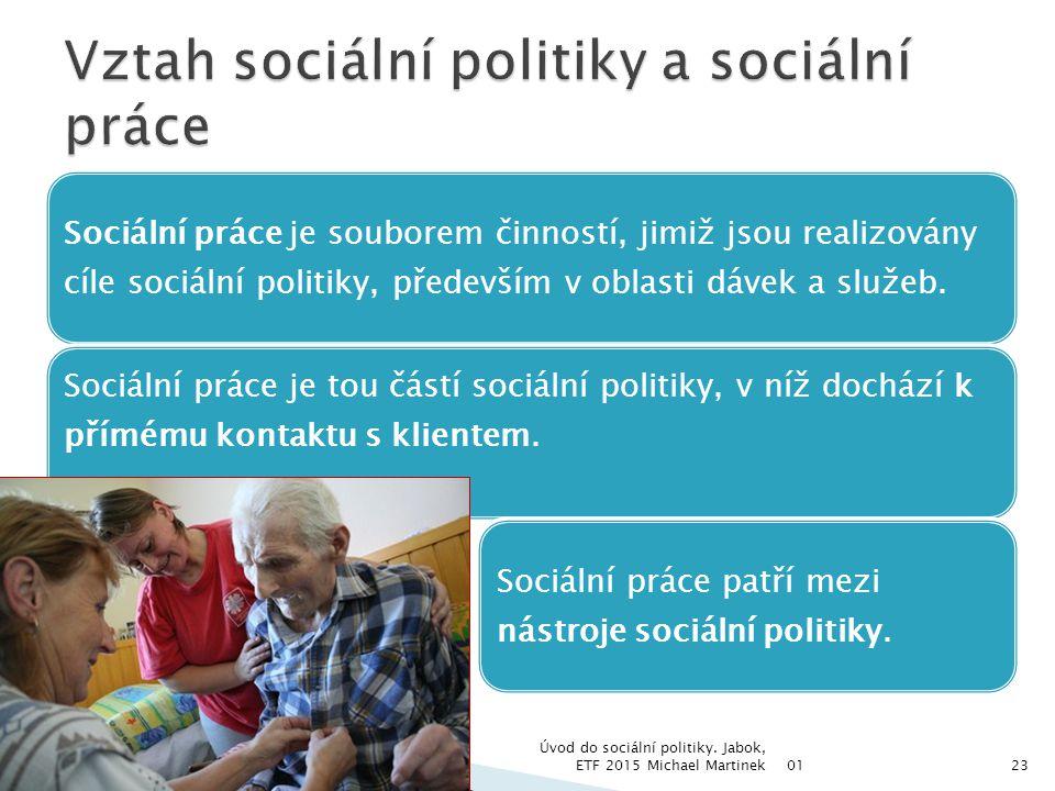 01 Úvod do sociální politiky. Jabok, ETF 2015 Michael Martinek23 Sociální práce je souborem činností, jimiž jsou realizovány cíle sociální politiky, p