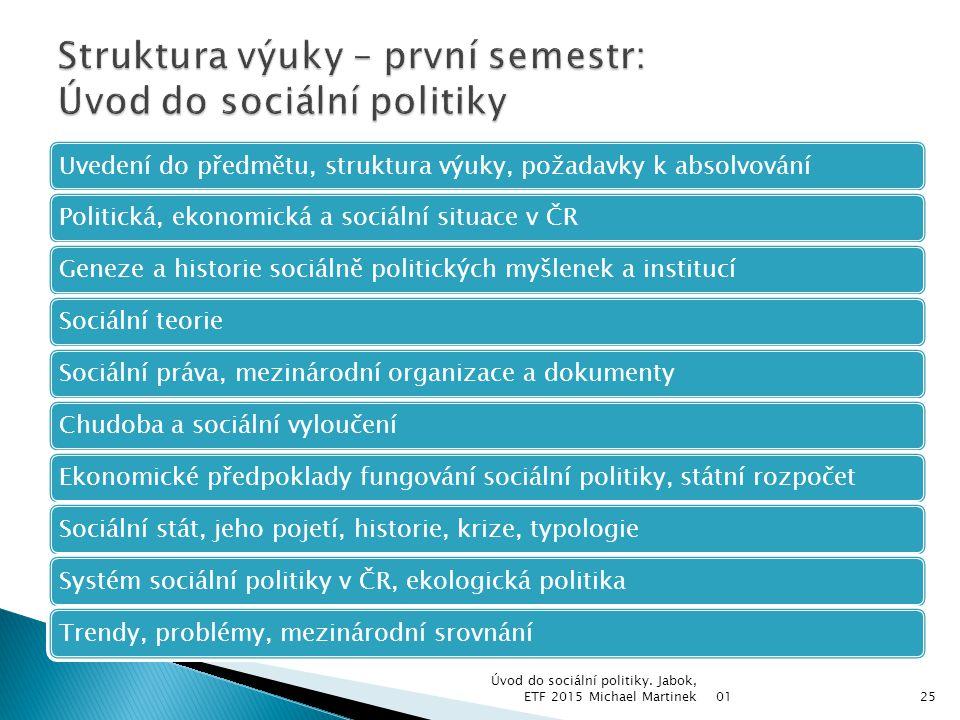 Uvedení do předmětu, struktura výuky, požadavky k absolvováníPolitická, ekonomická a sociální situace v ČRGeneze a historie sociálně politických myšle