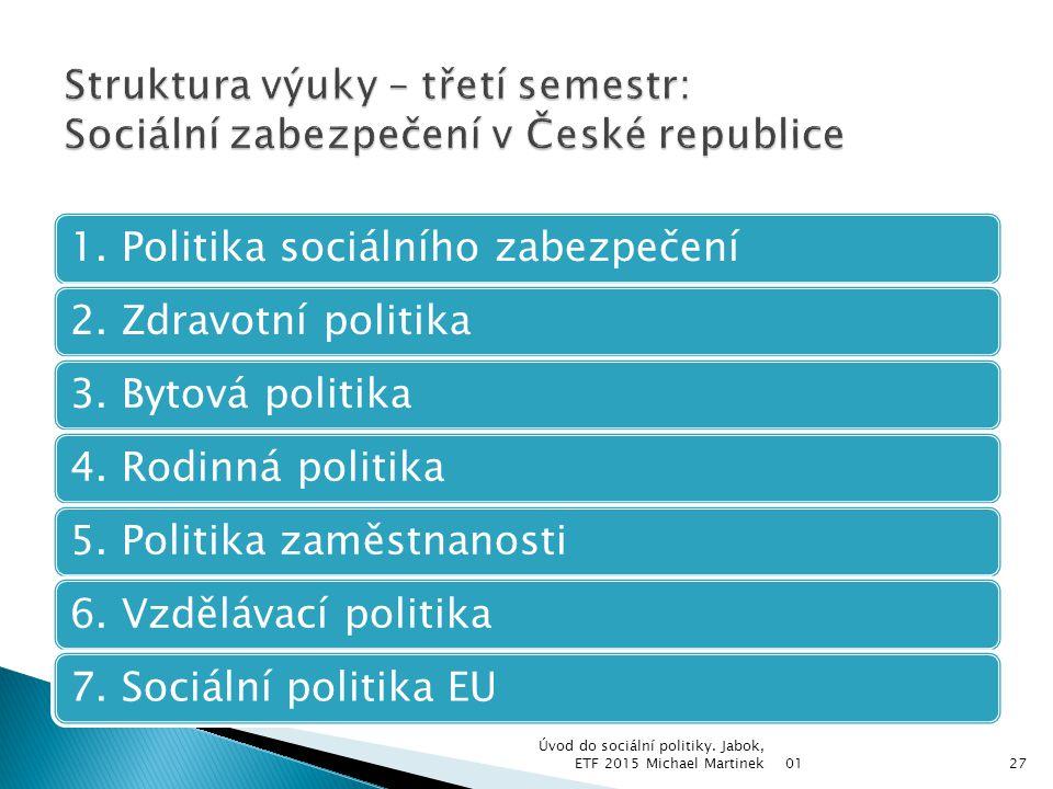 1. Politika sociálního zabezpečení2. Zdravotní politika3. Bytová politika4. Rodinná politika5. Politika zaměstnanosti6. Vzdělávací politika7. Sociální