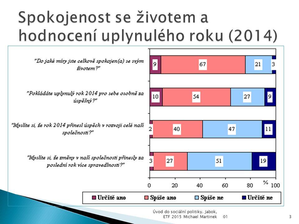 01 Úvod do sociální politiky. Jabok, ETF 2015 Michael Martinek3