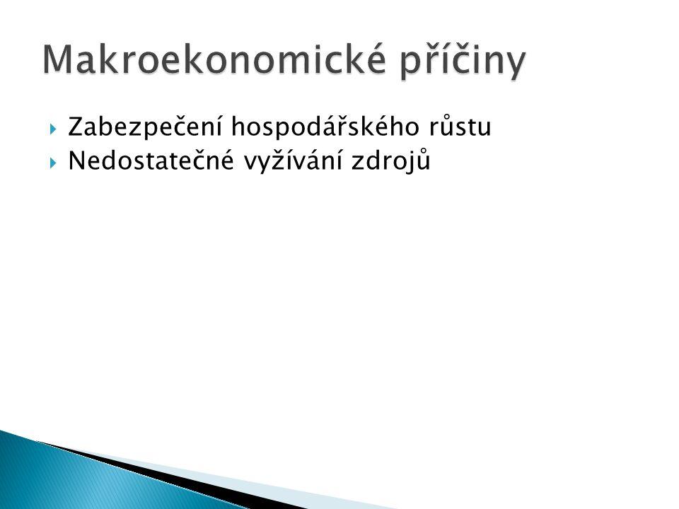  Asymetrické informace ◦ Morální hazard, nepříznivý výběr  Externality  Veřejné statky  Nedokonalá konkurence ◦ Monopolistická konkurence ◦ Oligop