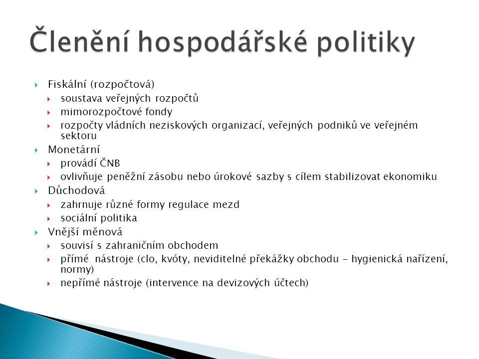 Subjekty, které se podílí na procesu formulování hospodářské politiky, na jejím provádění a kontrole.  Proces formulování HP – politické strany, vlád