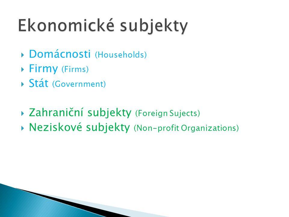  Domácnosti (Households)  Firmy (Firms)  Stát (Government)  Zahraniční subjekty (Foreign Sujects)  Neziskové subjekty (Non-profit Organizations)
