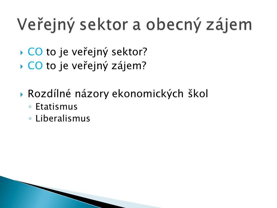 ZZvykový systém (Traditional Economy) CCentrálně plánovaný systém (Direct Economy) TTržní systém (Market Economy) SSmíšený systém (Mixed Econo