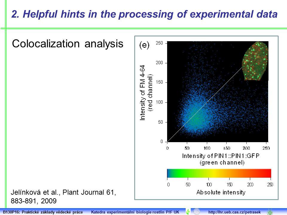 2. Helpful hints in the processing of experimental data Colocalization analysis B130P16: Praktické základy vědecké práce Katedra experimentální biolog