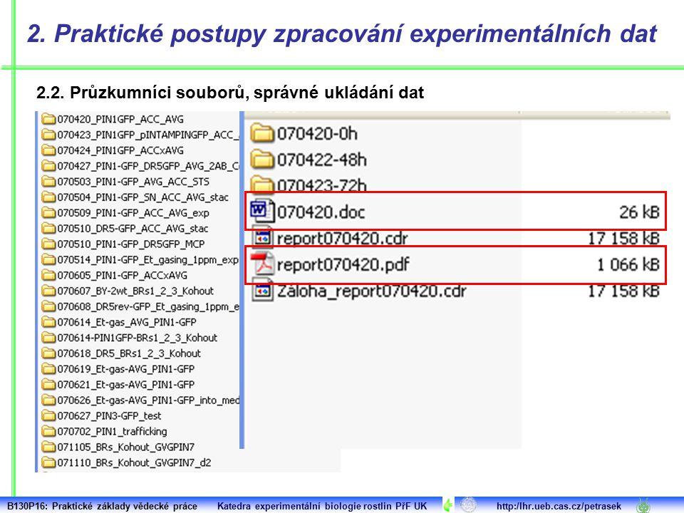2. Praktické postupy zpracování experimentálních dat 2.2.