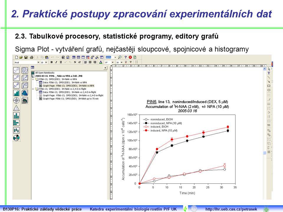 2. Praktické postupy zpracování experimentálních dat 2.3.