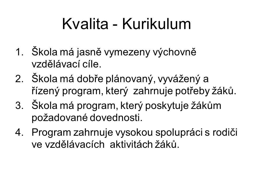 Kvalita - Kurikulum 1.Škola má jasně vymezeny výchovně vzdělávací cíle. 2.Škola má dobře plánovaný, vyvážený a řízený program, který zahrnuje potřeby