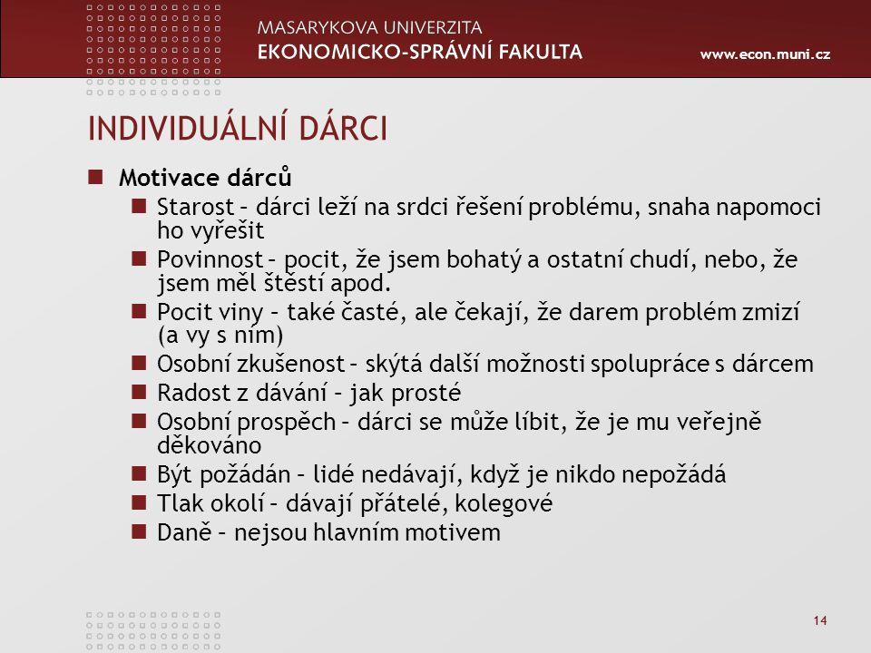 www.econ.muni.cz 14 INDIVIDUÁLNÍ DÁRCI Motivace dárců Starost – dárci leží na srdci řešení problému, snaha napomoci ho vyřešit Povinnost – pocit, že jsem bohatý a ostatní chudí, nebo, že jsem měl štěstí apod.