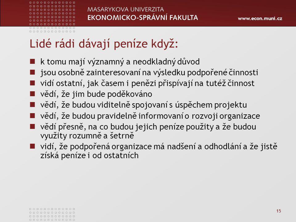 www.econ.muni.cz 15 Lidé rádi dávají peníze když: k tomu mají významný a neodkladný důvod jsou osobně zainteresovaní na výsledku podpořené činnosti vidí ostatní, jak časem i penězi přispívají na tutéž činnost vědí, že jim bude poděkováno vědí, že budou viditelně spojovaní s úspěchem projektu vědí, že budou pravidelně informovaní o rozvoji organizace vědí přesně, na co budou jejich peníze použity a že budou využity rozumně a šetrně vidí, že podpořená organizace má nadšení a odhodlání a že jistě získá peníze i od ostatních