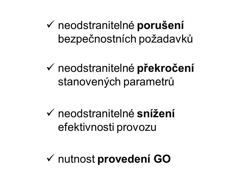 neodstranitelné porušení bezpečnostních požadavků neodstranitelné překročení stanovených parametrů neodstranitelné snížení efektivnosti provozu nutnos