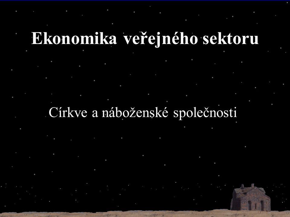 Religiozita v ČR