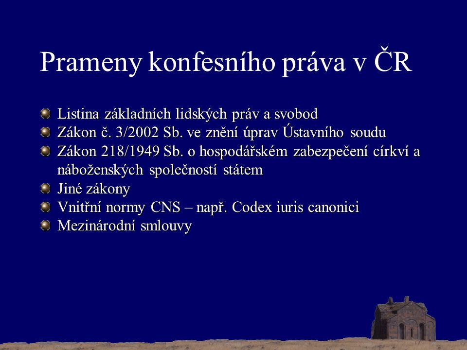 Prameny konfesního práva v ČR Listina základních lidských práv a svobod Zákon č.