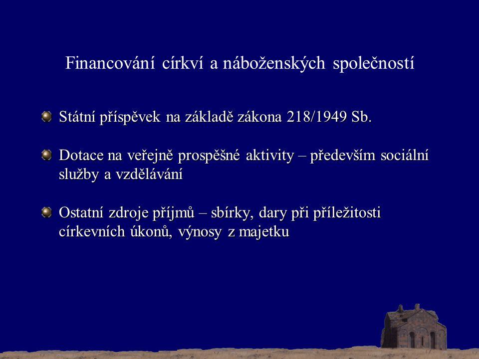 Financování církví a náboženských společností Státní příspěvek na základě zákona 218/1949 Sb.