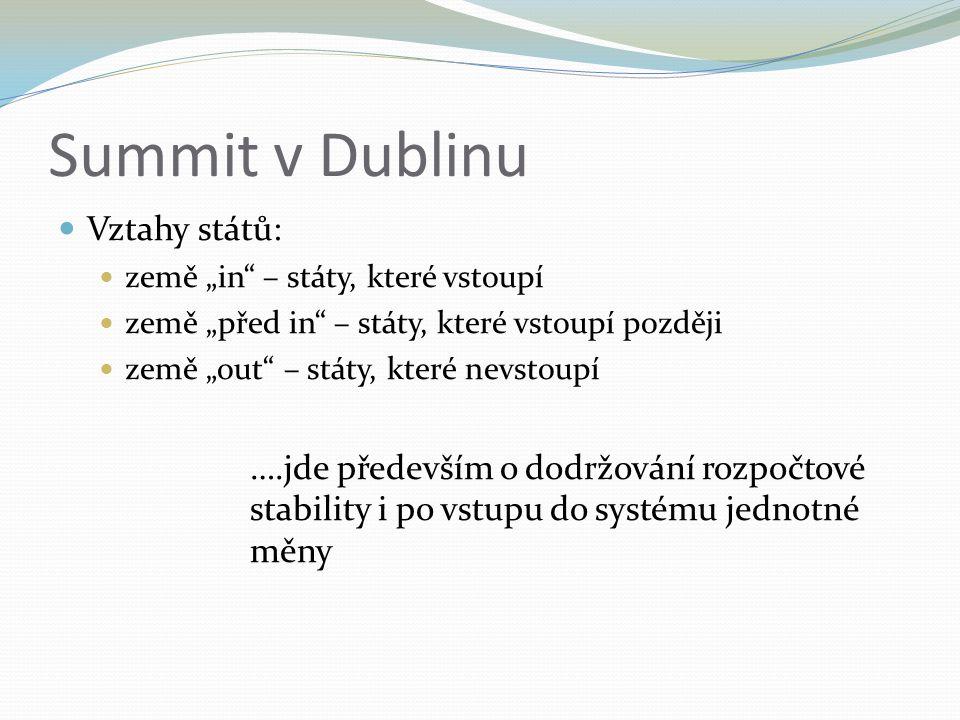 """Summit v Dublinu Vztahy států: země """"in – státy, které vstoupí země """"před in – státy, které vstoupí později země """"out – státy, které nevstoupí ….jde především o dodržování rozpočtové stability i po vstupu do systému jednotné měny"""