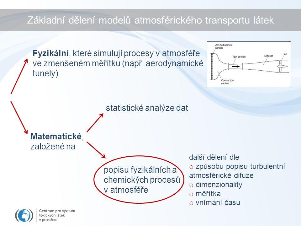 Základní dělení modelů atmosférického transportu látek Matematické, založené na Fyzikální, které simulují procesy v atmosféře ve zmenšeném měřítku (např.