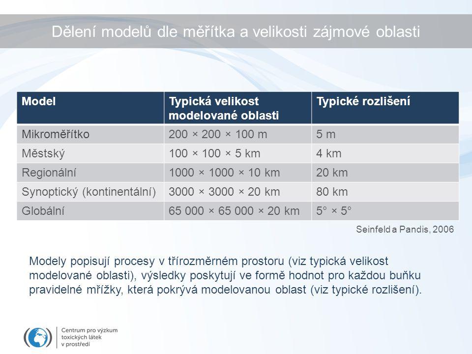 Dělení modelů dle měřítka a velikosti zájmové oblasti ModelTypická velikost modelované oblasti Typické rozlišení Mikroměřítko200 × 200 × 100 m5 m Městský100 × 100 × 5 km4 km Regionální1000 × 1000 × 10 km20 km Synoptický (kontinentální)3000 × 3000 × 20 km80 km Globální65 000 × 65 000 × 20 km5° × 5° Seinfeld a Pandis, 2006 Modely popisují procesy v třírozměrném prostoru (viz typická velikost modelované oblasti), výsledky poskytují ve formě hodnot pro každou buňku pravidelné mřížky, která pokrývá modelovanou oblast (viz typické rozlišení).