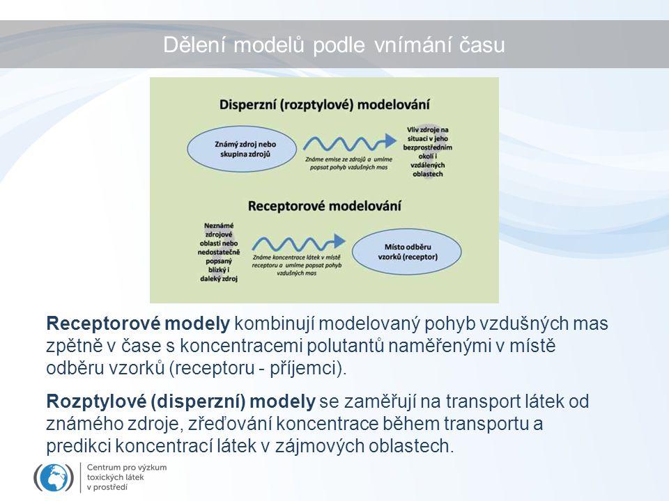 Dělení modelů podle vnímání času Receptorové modely kombinují modelovaný pohyb vzdušných mas zpětně v čase s koncentracemi polutantů naměřenými v místě odběru vzorků (receptoru - příjemci).