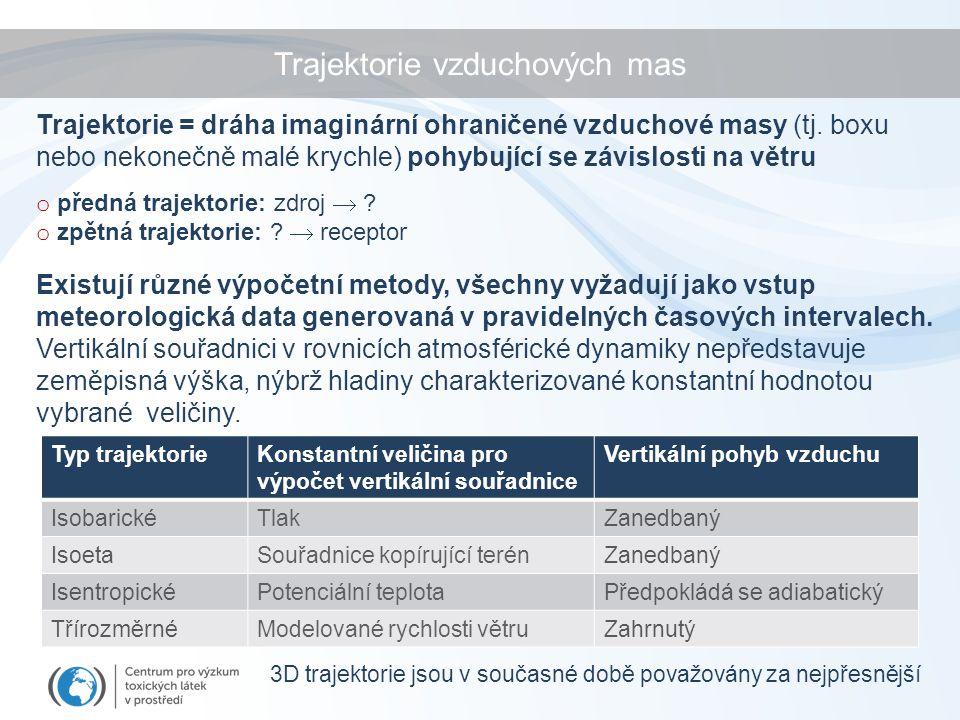 Trajektorie = dráha imaginární ohraničené vzduchové masy (tj.