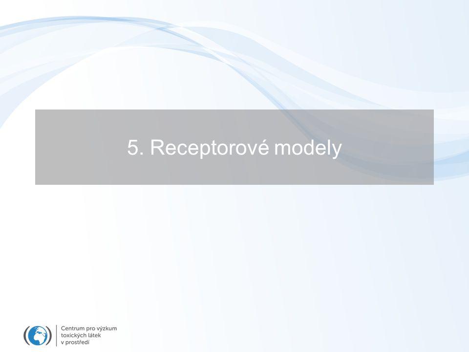 5. Receptorové modely