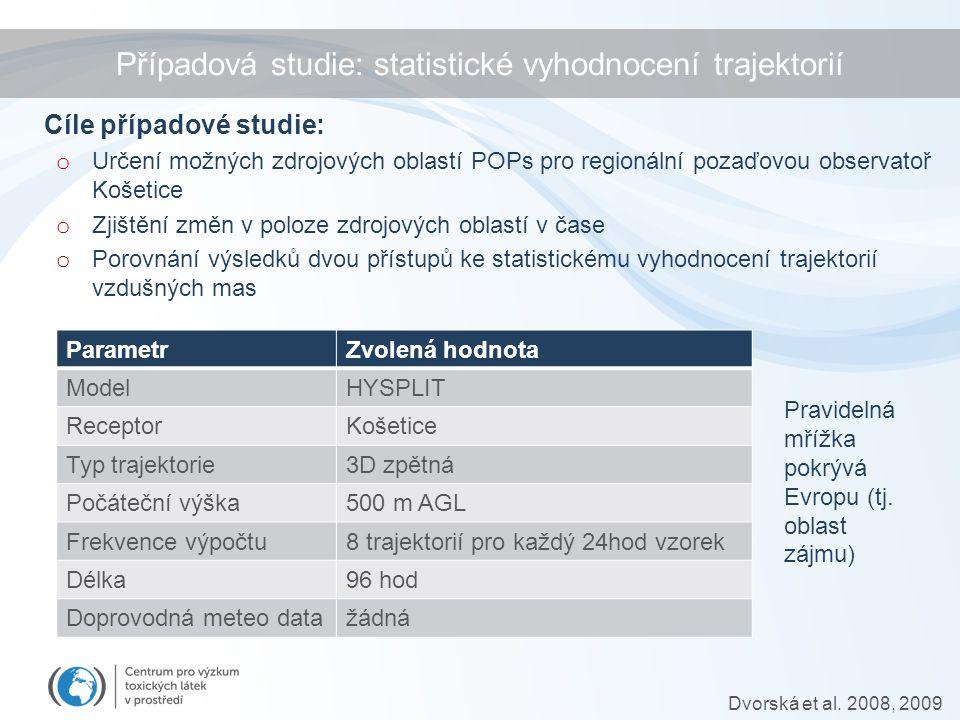 Případová studie: statistické vyhodnocení trajektorií Dvorská et al. 2008, 2009 Pravidelná mřížka pokrývá Evropu (tj. oblast zájmu) Cíle případové stu