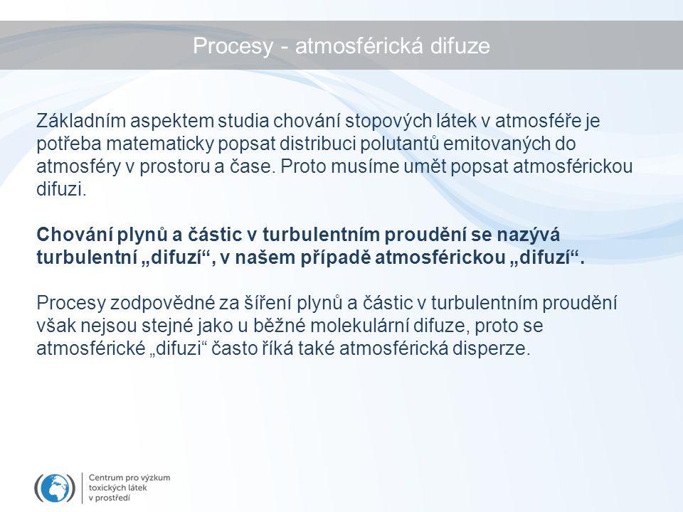 lindan Výstupy případové studie PSCFGMSL