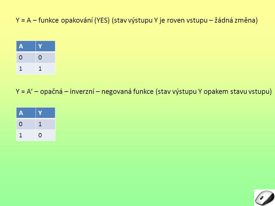 AY 00 11 Y = A' A' – opačná – inverzní – negovaná funkce (stav výstupu Y opakem stavu vstupu) AY 01 10 Y = A – funkce opakování (YES) (stav výstupu Y