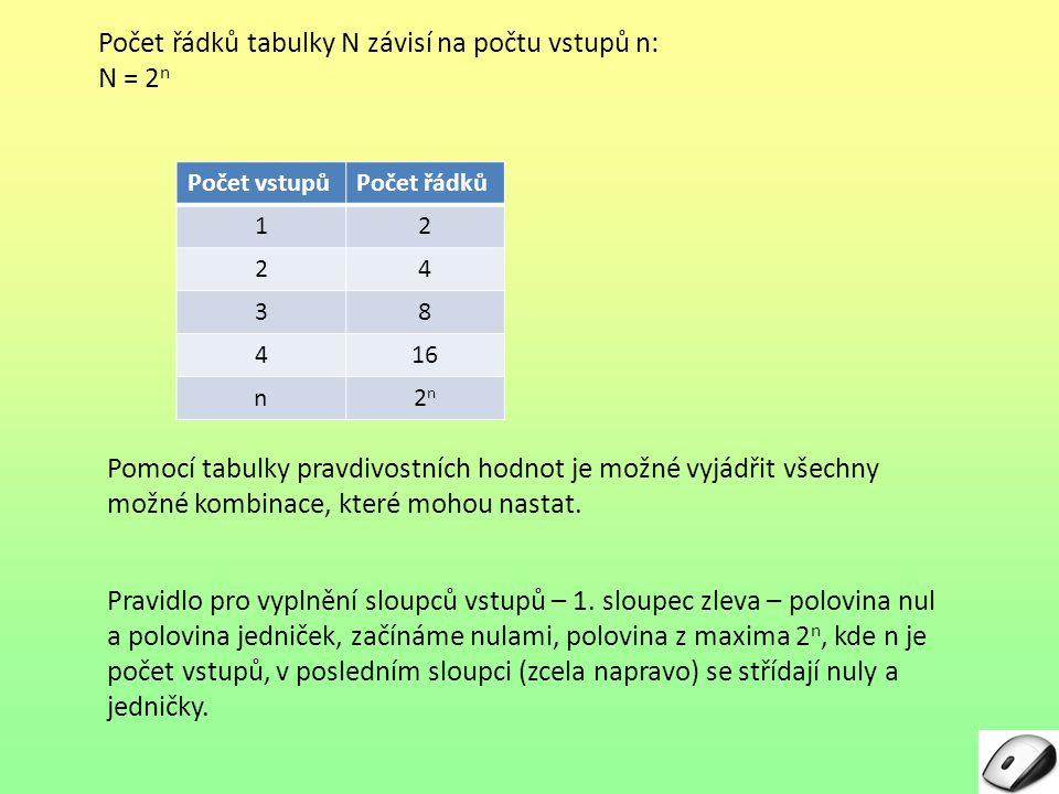Počet řádků tabulky N závisí na počtu vstupů n: N = 2n2n Pomocí tabulky pravdivostních hodnot je možné vyjádřit všechny možné kombinace, které mohou n