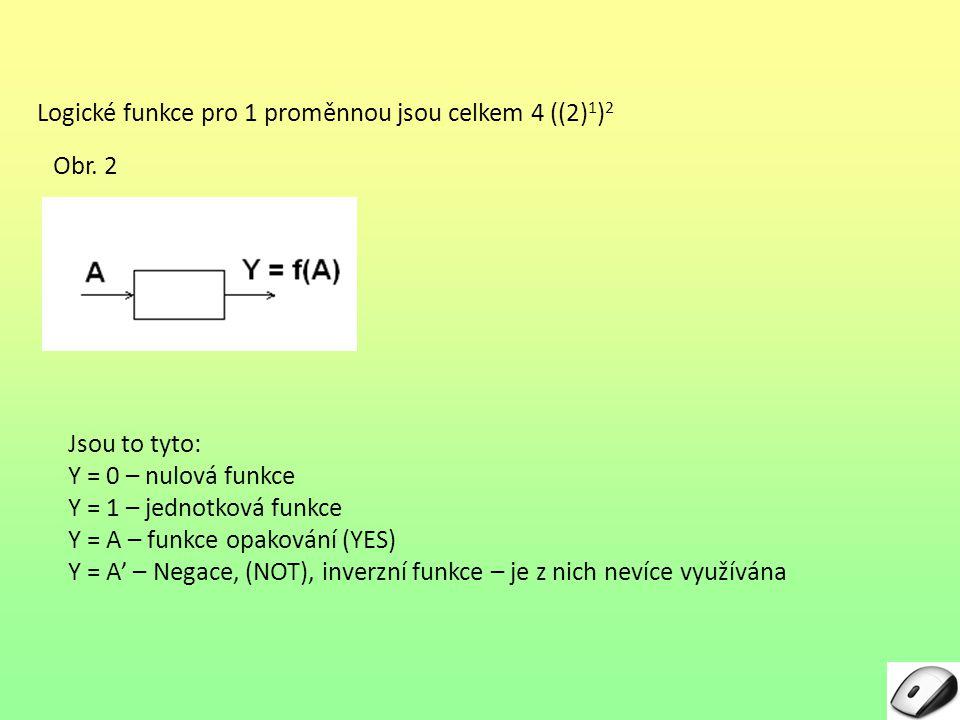 Logické funkce pro 1 proměnnou jsou celkem 4 ((2) 1 ) 2 Jsou to tyto: Y = 0 – nulová funkce Y = 1 – jednotková funkce Y = A – opakování (YES) Y = A' A