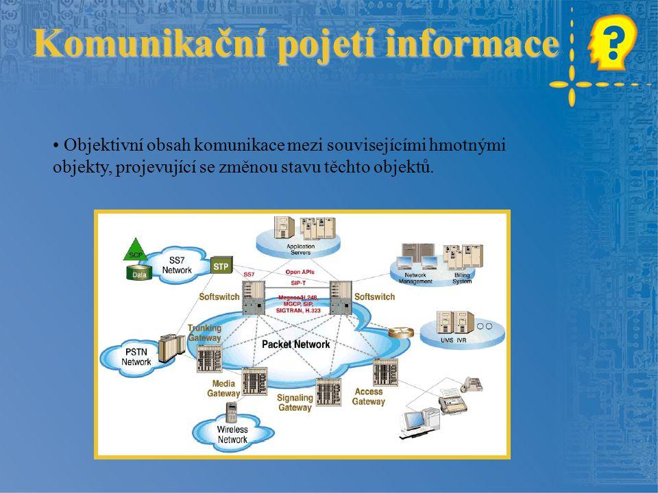 Kybernetické pojetí informace Název pro obsah toho, co se vymění s vnějším světem, když se mu přizpůsobujeme a působíme na něj svým přizpůsobováním.