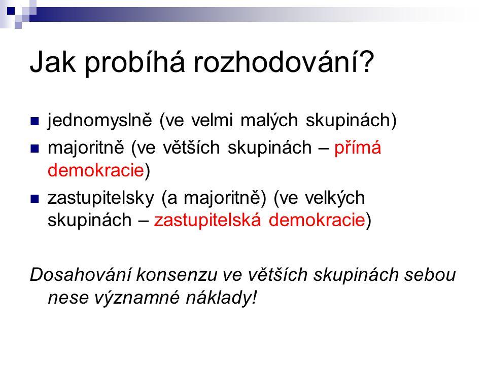 Jak probíhá rozhodování? jednomyslně (ve velmi malých skupinách) majoritně (ve větších skupinách – přímá demokracie) zastupitelsky (a majoritně) (ve v