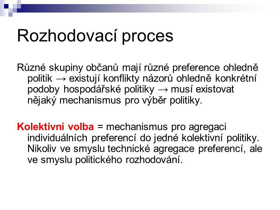 Rozhodovací proces Různé skupiny občanů mají různé preference ohledně politik → existují konflikty názorů ohledně konkrétní podoby hospodářské politik