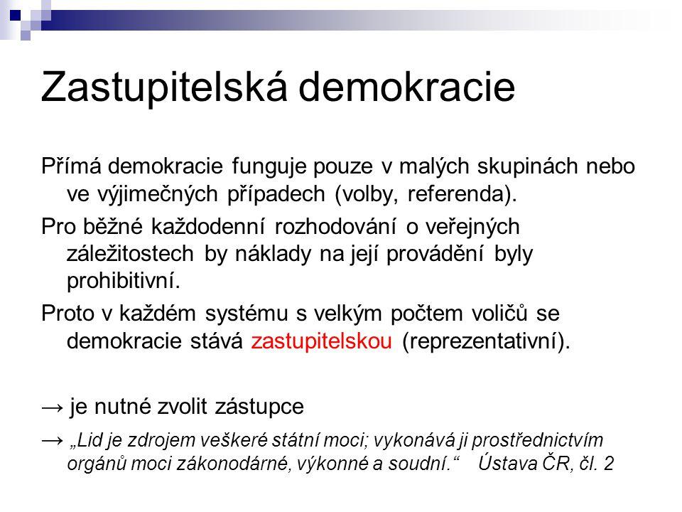 Zastupitelská demokracie Přímá demokracie funguje pouze v malých skupinách nebo ve výjimečných případech (volby, referenda). Pro běžné každodenní rozh