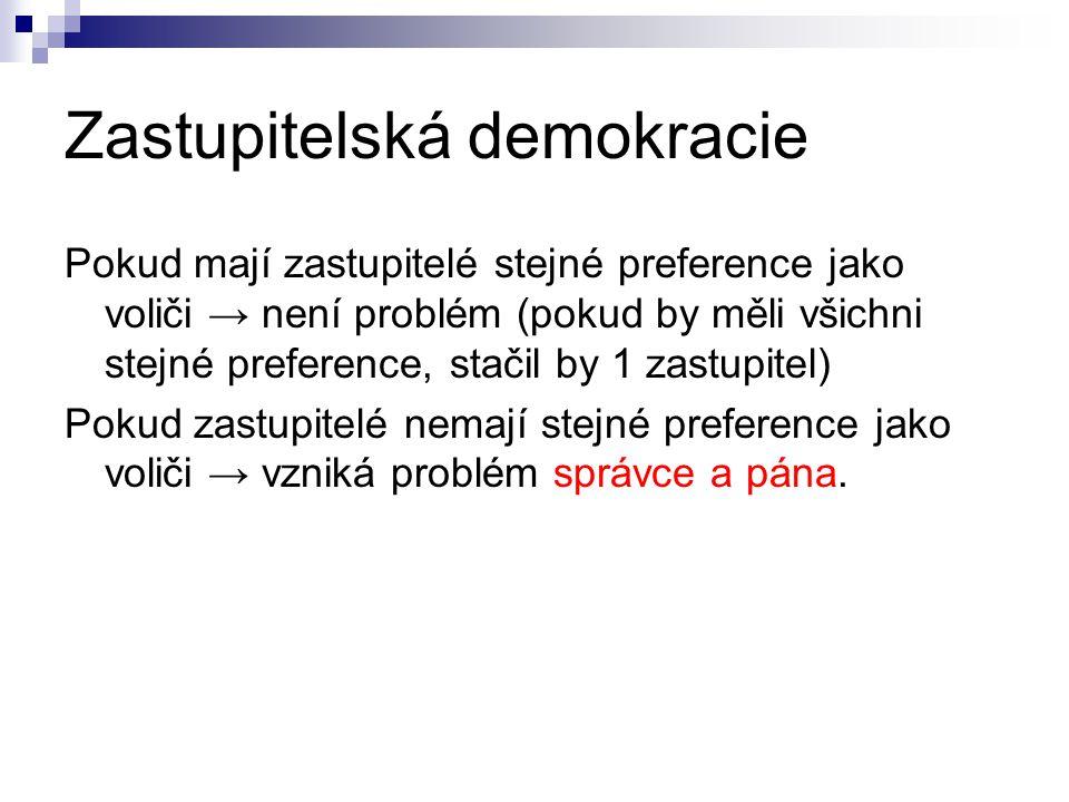 Zastupitelská demokracie Pokud mají zastupitelé stejné preference jako voliči → není problém (pokud by měli všichni stejné preference, stačil by 1 zas