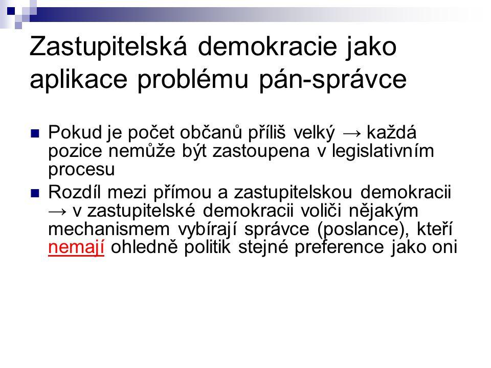 Zastupitelská demokracie jako aplikace problému pán-správce Pokud je počet občanů příliš velký → každá pozice nemůže být zastoupena v legislativním pr