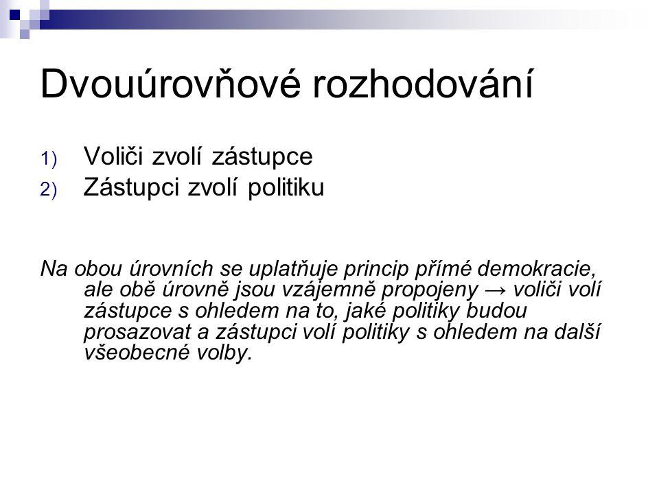 Dvouúrovňové rozhodování 1) Voliči zvolí zástupce 2) Zástupci zvolí politiku Na obou úrovních se uplatňuje princip přímé demokracie, ale obě úrovně js