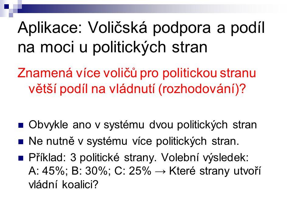 Aplikace: Voličská podpora a podíl na moci u politických stran Znamená více voličů pro politickou stranu větší podíl na vládnutí (rozhodování)? Obvykl