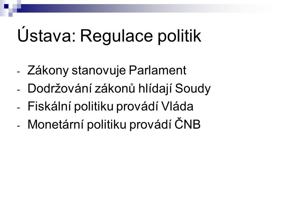 Ústava: Regulace politik - Zákony stanovuje Parlament - Dodržování zákonů hlídají Soudy - Fiskální politiku provádí Vláda - Monetární politiku provádí
