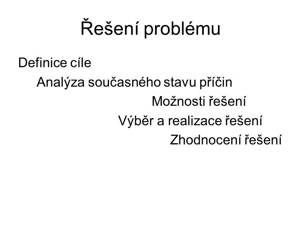 Řešení problému Definice cíle Analýza současného stavu příčin Možnosti řešení Výběr a realizace řešení Zhodnocení řešení