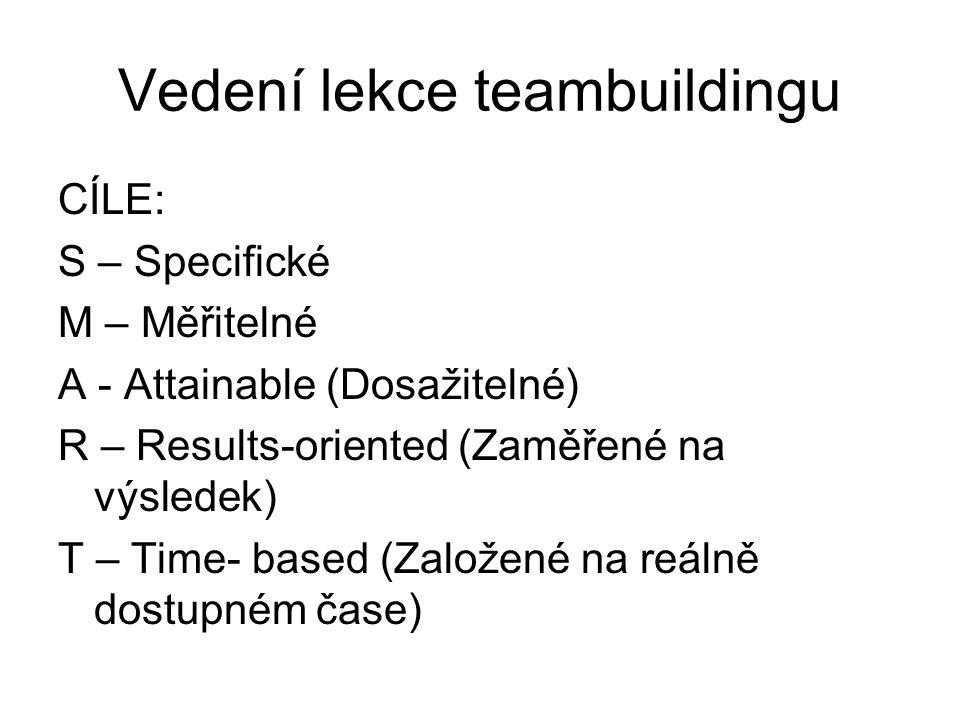 Vedení lekce teambuildingu CÍLE: S – Specifické M – Měřitelné A - Attainable (Dosažitelné) R – Results-oriented (Zaměřené na výsledek) T – Time- based (Založené na reálně dostupném čase)