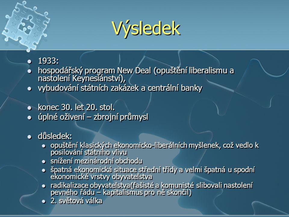 Výsledek 1933: hospodářský program New Deal (opuštění liberalismu a nastolení Keynesiánství), vybudování státních zakázek a centrální banky konec 30.