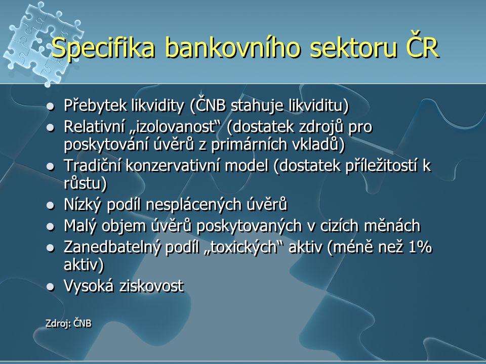 """Specifika bankovního sektoru ČR Přebytek likvidity (ČNB stahuje likviditu) Relativní """"izolovanost (dostatek zdrojů pro poskytování úvěrů z primárních vkladů) Tradiční konzervativní model (dostatek příležitostí k růstu) Nízký podíl nesplácených úvěrů Malý objem úvěrů poskytovaných v cizích měnách Zanedbatelný podíl """"toxických aktiv (méně než 1% aktiv) Vysoká ziskovost Zdroj: ČNB Přebytek likvidity (ČNB stahuje likviditu) Relativní """"izolovanost (dostatek zdrojů pro poskytování úvěrů z primárních vkladů) Tradiční konzervativní model (dostatek příležitostí k růstu) Nízký podíl nesplácených úvěrů Malý objem úvěrů poskytovaných v cizích měnách Zanedbatelný podíl """"toxických aktiv (méně než 1% aktiv) Vysoká ziskovost Zdroj: ČNB"""