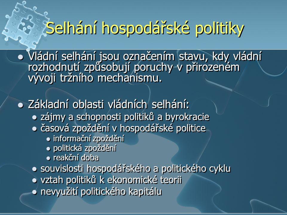 Selhání hospodářské politiky Vládní selhání jsou označením stavu, kdy vládní rozhodnutí způsobují poruchy v přirozeném vývoji tržního mechanismu.