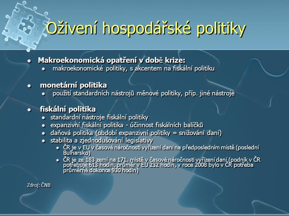 Oživení hospodářské politiky Makroekonomická opatření v době krize: makroekonomické politiky, s akcentem na fiskální politiku monetární politika použití standardních nástrojů měnové politiky, příp.