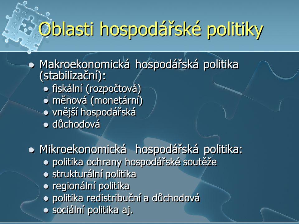 Oblasti hospodářské politiky Makroekonomická hospodářská politika (stabilizační): fiskální (rozpočtová) měnová (monetární) vnější hospodářská důchodová Mikroekonomická hospodářská politika: politika ochrany hospodářské soutěže strukturální politika regionální politika politika redistribuční a důchodová sociální politika aj.