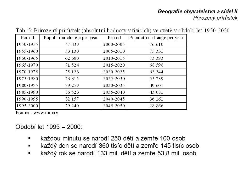 Geografie obyvatelstva a sídel II Přirozený přírůstek Období let 1995 – 2000:  každou minutu se narodí 250 dětí a zemře 100 osob  každý den se narod
