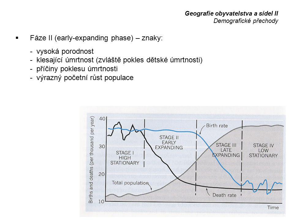  Fáze II (early-expanding phase) – znaky: - vysoká porodnost - klesající úmrtnost (zvláště pokles dětské úmrtnosti) - příčiny poklesu úmrtnosti - výr