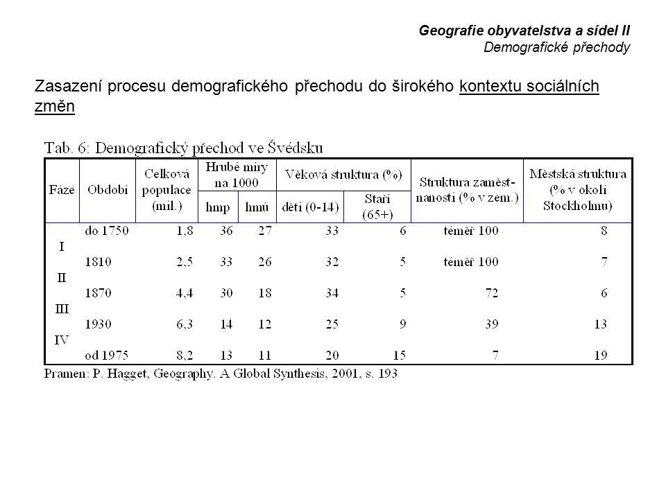 Zasazení procesu demografického přechodu do širokého kontextu sociálních změn Geografie obyvatelstva a sídel II Demografické přechody