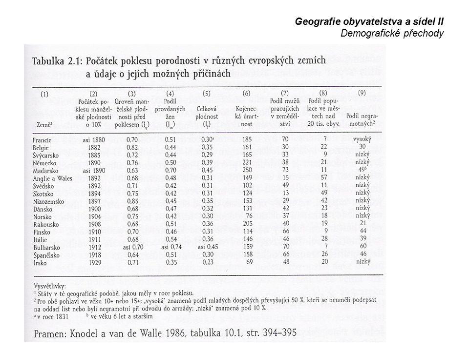 Geografie obyvatelstva a sídel II Demografické přechody
