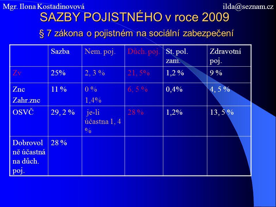 SAZBY POJISTNÉHO v roce 2009 § 7 zákona o pojistném na sociální zabezpečení SazbaNem. poj.Důch. poj.St. pol. zam. Zdravotní poj. Zv25%2, 3 %21, 5%1,2